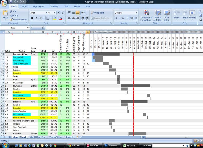 bradley gantt chart